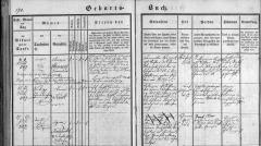 Anna Kastl 1867 - Taufbuch Buchers