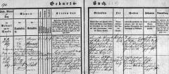 Anna-Kastl-Taufbuch-1867-Jul-12