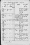 Michael Kastler 1882 - Taufbuch Klam