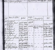 Kastler, Johannes (*1821) Familienbuch